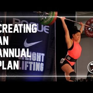 Creating An Annual Plan for Weightlifting #shorts